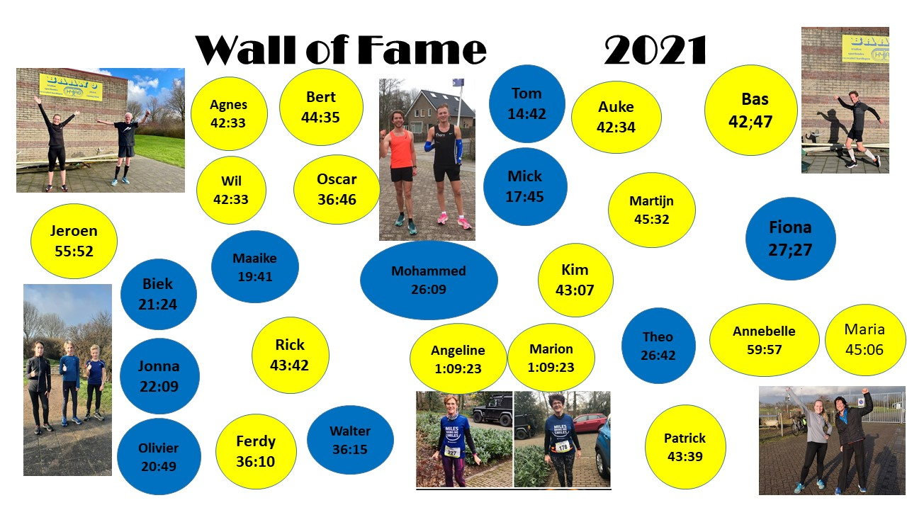 Wall of Fame  Kanaalloop 17 jan 2021